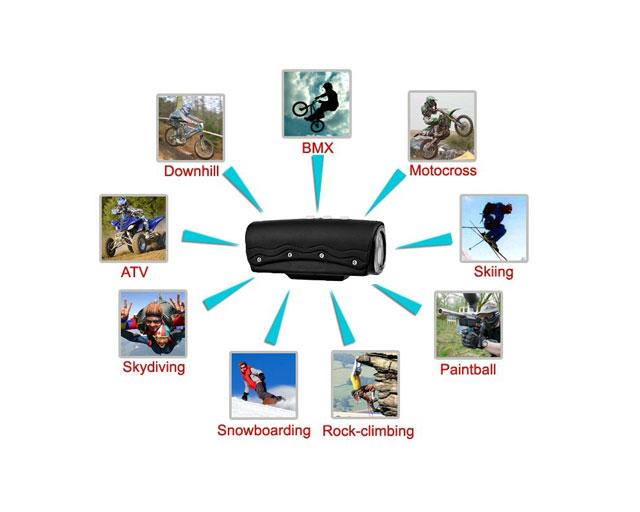 Назначение видеокамеры
